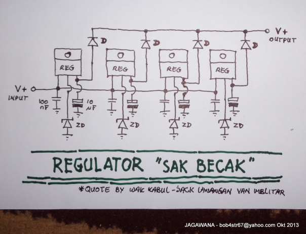 Regulator Sak Becak Skema