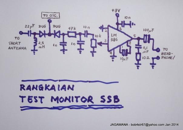 Skema Tes Monitor SSB