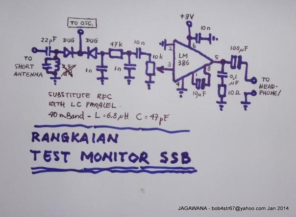 Tes Monitor SSB Skema Update