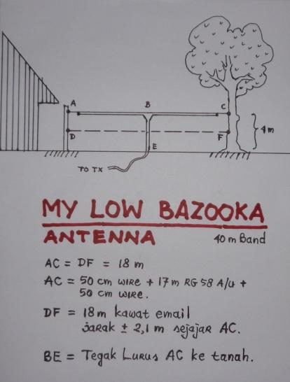 Bazooka 1